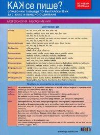 Как се пише? Справочни таблици по български език за 7 клас и външно оценяване
