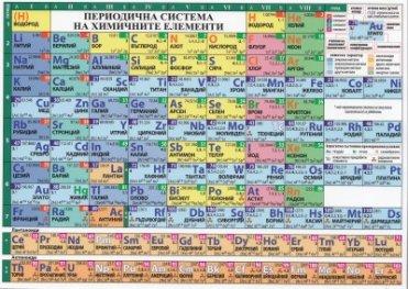 Периодична система на химичните елементи А 5/518392