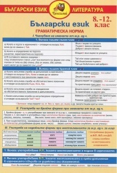 Помагалник по Български език 8-12 клас